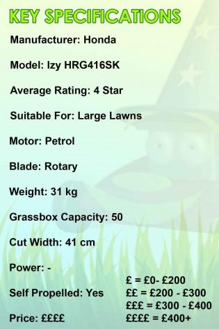 Honda Izy HRG416SK Spec Image
