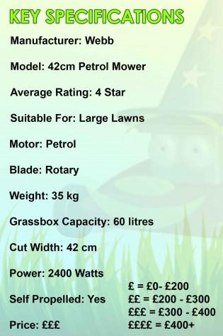 Webb Petrol Mower Spec Image
